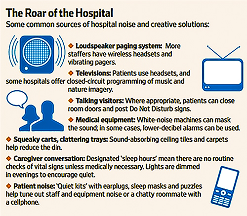 Hospital Noise Infographic