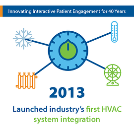 Launched Industry's First HVAC System Integration_Allen Technologies